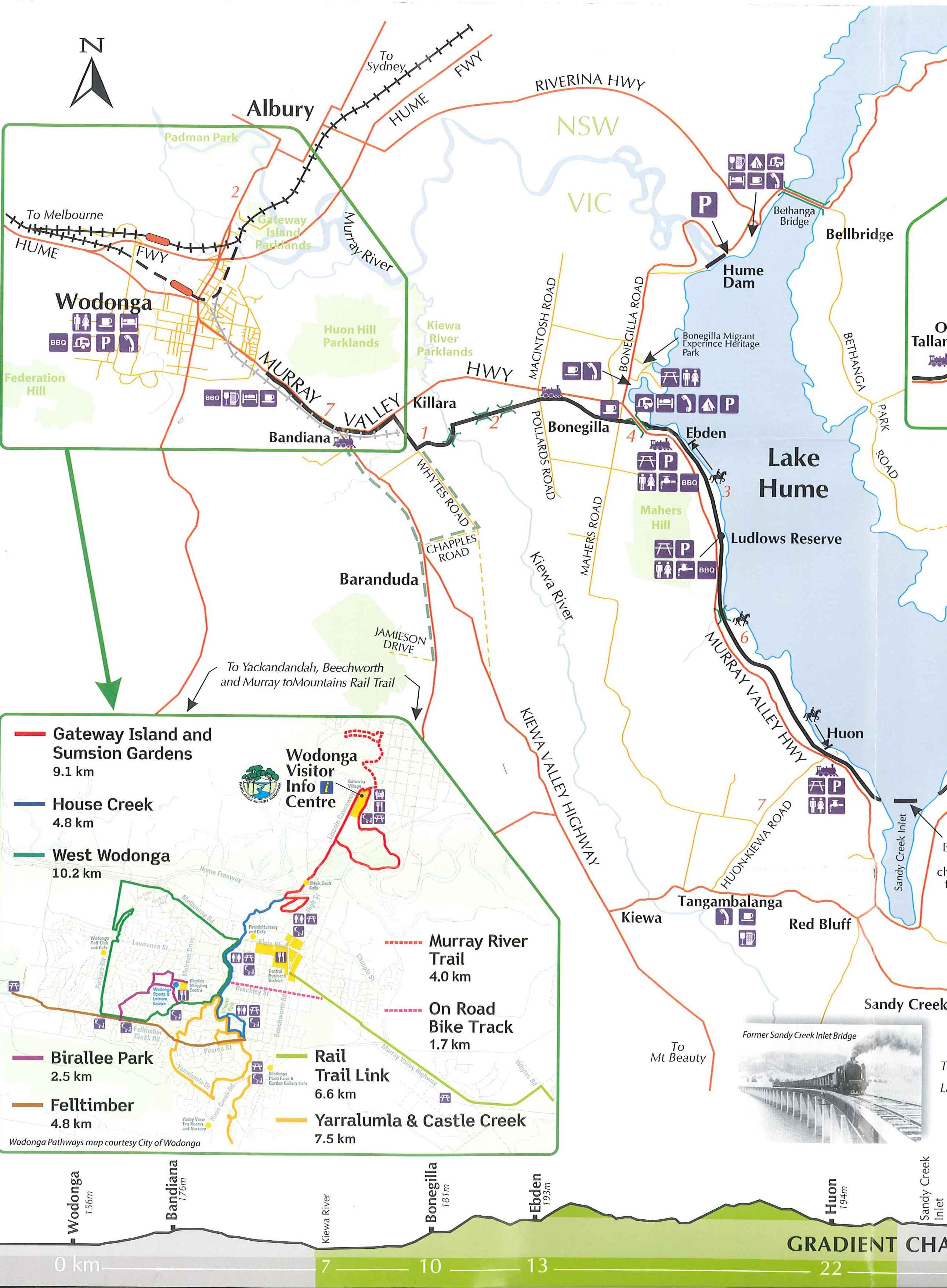Map High Country Rail Trail Parklands Albury Wodonga